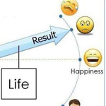 معادلة جميلة بين الحياة والعمل
